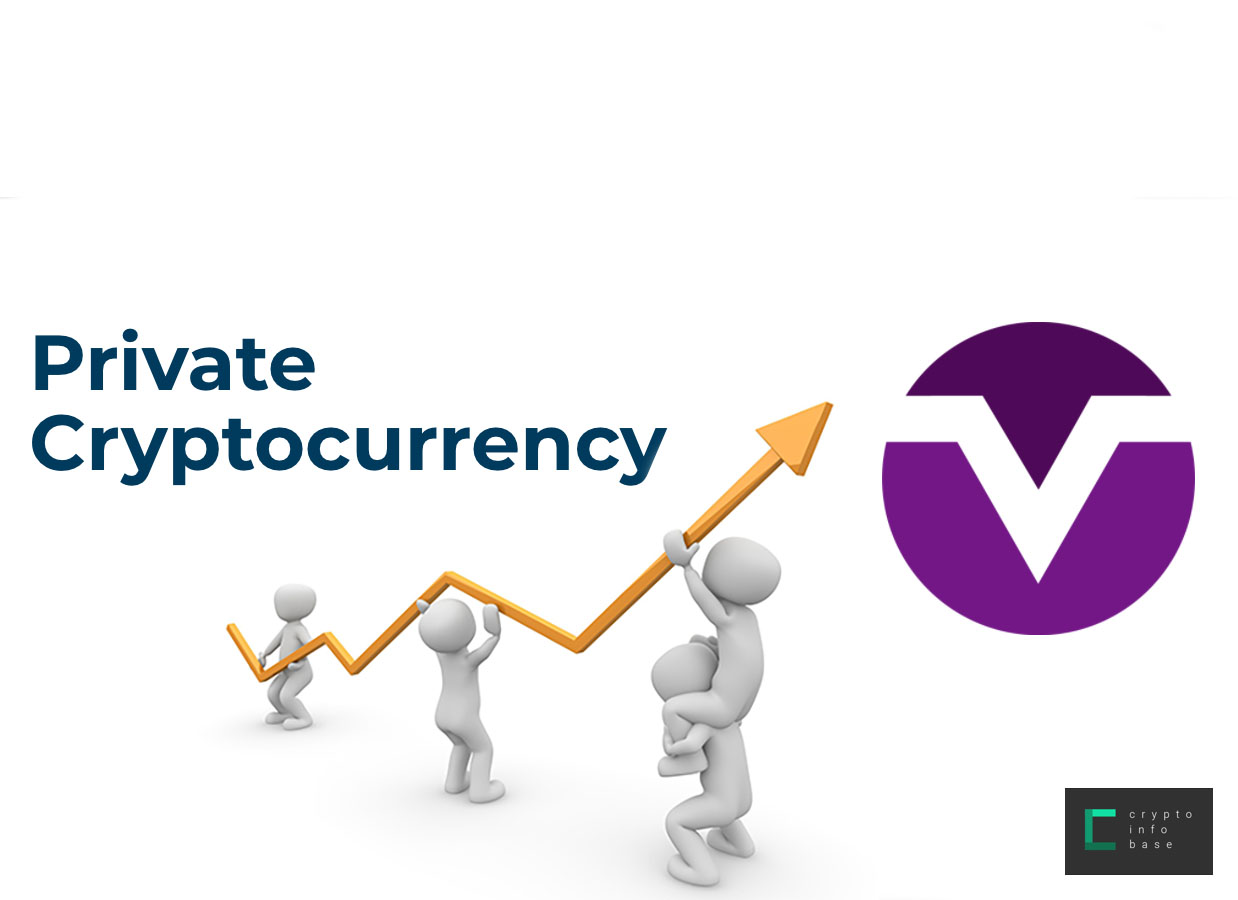 MoneroV (XMV) Price Prediction 2018