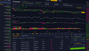 Binance is Planning to Offer OCO Order in Trading